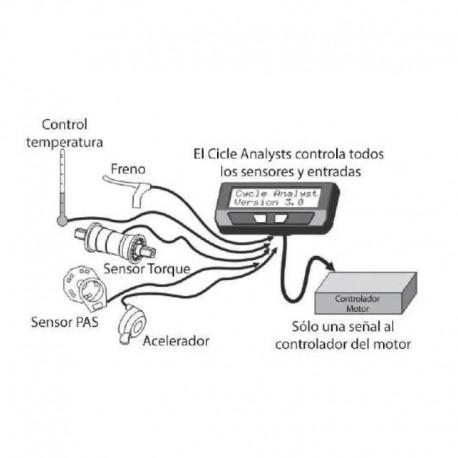 CYCLE ANALYST V3 Monitor digital para bicicleta eléctrica